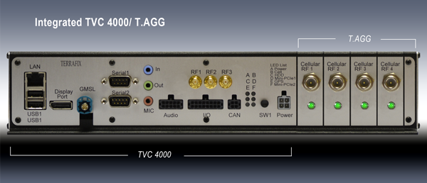 integrated TAGG